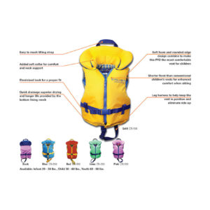 life jacket features