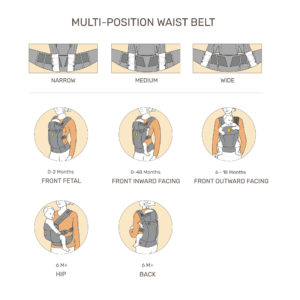 baby carrier features